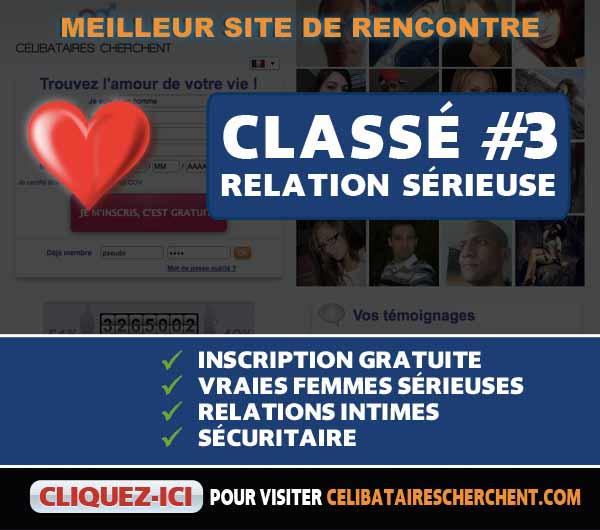 Tests sur CelibatairesCherchent.com